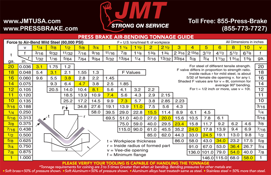 JMT-Air-Bend-Tonnage-Chart