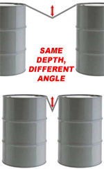 Distance Changes Angle of Bend