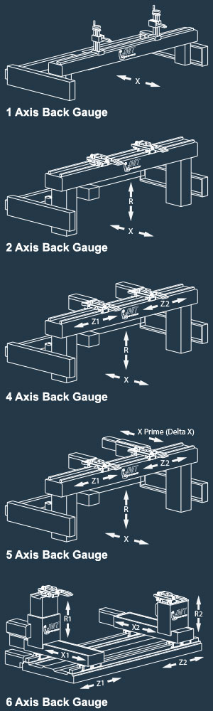 Multi-Axis Press Brake Back Gauges