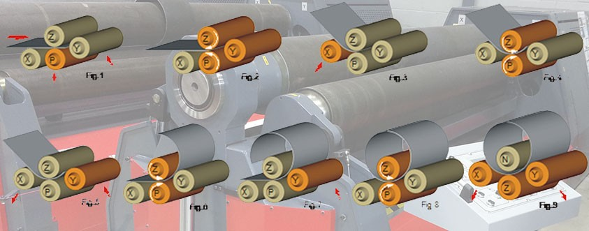 Benefits-of-4-Roll-Plate-Bending